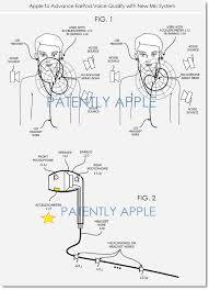 apple files patents for carplay touch id deep audio more apple files patents for carplay touch id deep audio more patently apple
