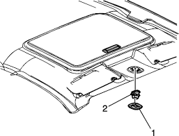 1995 saturn sl2 1 9l mfi dohc 4cyl repair guides exterior remove the bezel 1 from the headliner the sunroof control switch 2 from the metal housing in the headliner