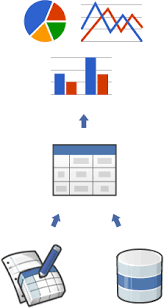 Google Charts Php Example Using Google Charts Google Developers