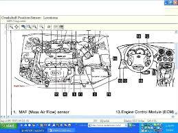 2000 hyundai fuse box wiring library 2000 hyundai elantra engine diagram 2005 hyundai elantra engine diagram gt wiring and fuse box on