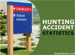 Hunting Accident Statistics Injury Fatalities By Us State
