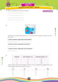 6.SINIF FEN BİLİMLERİ SORU BANKASI Pages 101 - 150 - Flip PDF Download