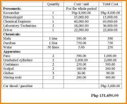 15 Sample Budget Proposal Proposal Letter