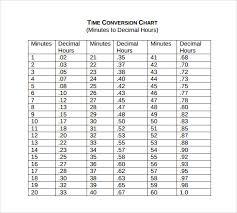 Employee Time Card Calculator Employee Time Sheet Pdf Template Business