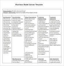 Revenue Model Template Examples Of Business Models Templates Business Model Template Word