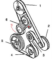 solved need illustation of belt routing for 2001 olds fixya belt routing for 2000 ford focus 2 0 liter 16 valve