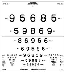 Eye Vision Chart Numbers Lea Test Ltd