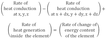what is the meaning of each term in the equation what is heat generation