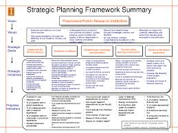 Free Sample Strategic Plan Template strategy plan sample Ninjaturtletechrepairsco 1