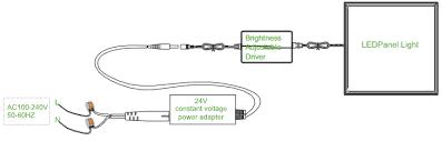 brightness adjustable single colour led panel 600mm x 600mm 372 led panel 600 x 600 light single colour wiring
