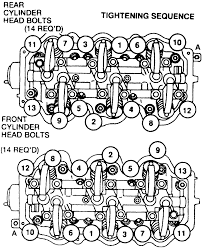 1997 mercury grand marquis fuse box diagram large size