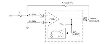 Op Amp Comparator App Note Op Amp Comparator Module For Dspic Dangerous