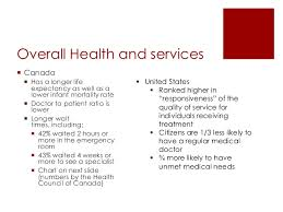 Canada Vs Usa Healthcare Chart Us Vs Canada Healthcare