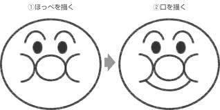 アンパンマンのイラストの簡単な書き方
