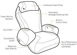 chair massage drawing. ijoy-2580 massage chair features drawing m