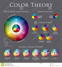Color Theory Chart Complimentary Color Fun Fact I Learned In College The