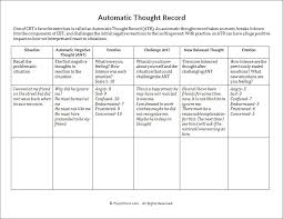 Automatic Thought Record Worksheet | PsychPoint