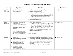 Objective Questions On Earthquake Resistant Design Of Structures January Earth Science Lesson Plans Date Objectives Activities