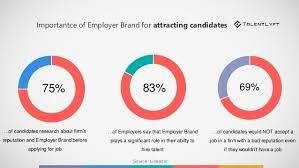 Employee Referal What Is Employee Referral Talentlyft