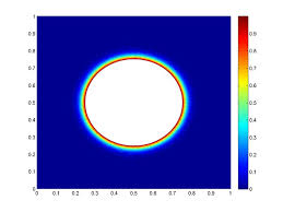 objective obtain a numerical solution for the 2d heat equation using an implicit finite difference formulation on an unstructured mesh in matlab