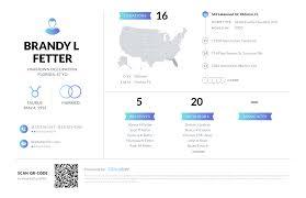 Brandy L Fetter, (813) 818-5967, 569 Lakewood Dr, Oldsmar, FL   Nuwber
