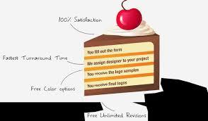 Cake Logo Design Samples Logodesignfx