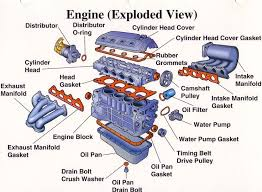17 best ideas about engine working how engine works engine parts hdabob com  what makes the engine tick