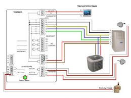 wiring diagram for a honeywell thermostat the wiring diagram wiring diagram for honeywell thermostat nilza wiring diagram