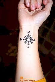 100 Nejlepších Nápadů Krásné Tetování Na Zápěstí Pro Dívky Na