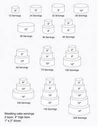 Image For Best Wedding Cake Pan Sizes In 2019 Cake