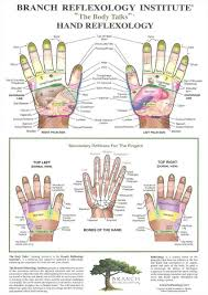 Reflexology Chart Vagus Nerve New Delhi Study Reflexology May Improve Quality Of Life In