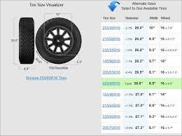 Tire Size Chart Comparison Comparison Flow Charts