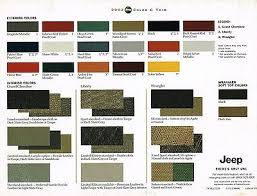 Cherokee Color Chart 2002 Jeep Brochure Catalog With Color Chart Grand