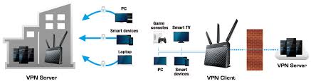 4g ac55u networking asus global asus router ac3100 at Asus Network Diagram