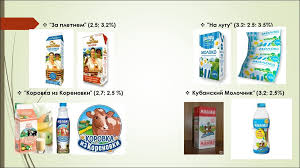 Анализ ассортимента и оценка качества молока в гипермаркете  16