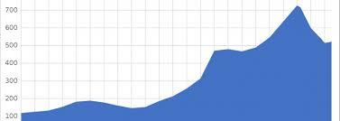 Государственный долг рф реферат государственный долг россии реферат 2014