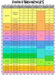 List Of Attractive Lexile Conversion Chart Teachers Ideas