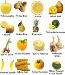 Vitamin C In Foods Chart Vitamin C Vegetables Chart Bedowntowndaytona Com