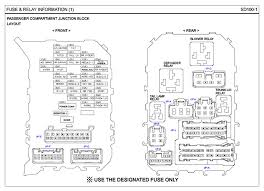 repair guides g dohc fuse relay information fig schematic diagrams