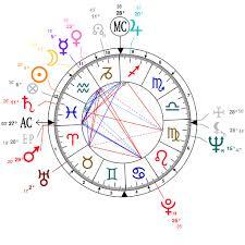 Astrology And Natal Chart Of Adua Pavarotti Born On 1936 02 21
