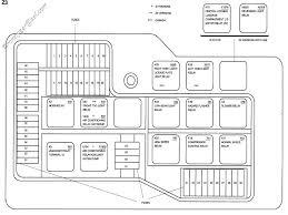 2001 bmw 325i fuse box diagram e series o 01 wiring trumpgrets club 2001 BMW 325I Door Locks Will Not Unlock at 2001 Bmw 325i Fuse Box Diagram