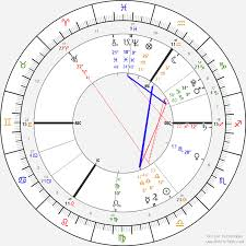 Solar Fire V9 Natal Chart Astrolabe Astrology Free Birth
