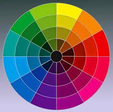 Resultado de imagen de circulo cromatico