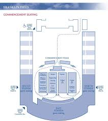 The Palestra Seating Chart Frequently Asked Questions University Of Pennsylvania