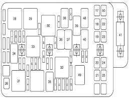 2009 pontiac g6 fuse box diagram data wiring diagrams \u2022 fuse box location pontiac g6 2009 pontiac g6 fuse diagram new 2010 pontiac g6 fuse box diagram rh createinteractions com 2008