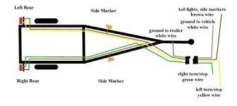 7 pin trailer wiring schematic brake diagram way endearing 7 way semi trailer plug wiring diagram at 7 Pin Trailer Schematic