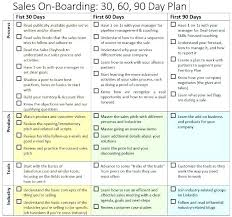 First 90 Days Plan Template Day Templates Doc Free Premium
