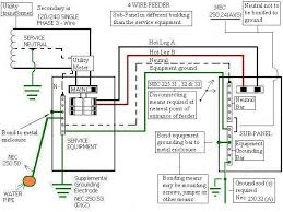 wiring diagram for sub panel electrical diy chatroom home 60 Amp Subpanel 100 amp sub panel hook up? electrical diy chatroom home, wiring diagram