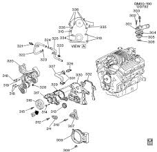 buick engine schematics buick 3 8 engine diagram buick wiring diagrams online