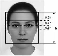 Image result for blink eyes